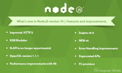 What's new in Node.JS version 10 | Features and improvements