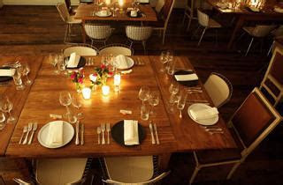 Anniversary date ideas in NYC for a romantic dinner or fun