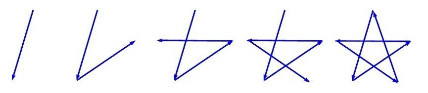 Conocer Ciencia Geometría El Oro Estaba Escondido En Una Estrella De 5 Puntas
