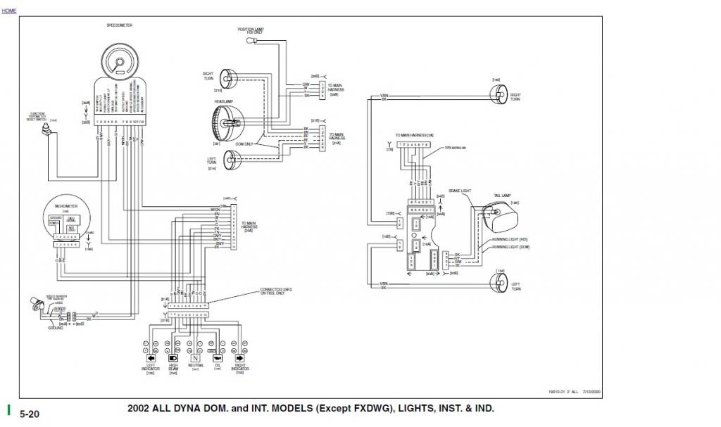 Diagram Ignition Switch Wiring Diagram 2000 Harley Davidson Fatboy Full Version Hd Quality Davidson Fatboy Diagramdianer Banficesare It