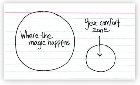 3 Ways Your Comfort Zone Is Restricting Your Life - Pick the Brain | Motivation and Self Improvement
