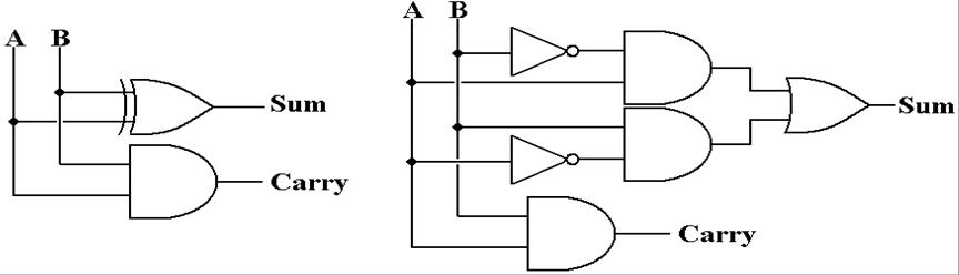 Xor Gate Logic Diagram - Wiring Diagram Schemas