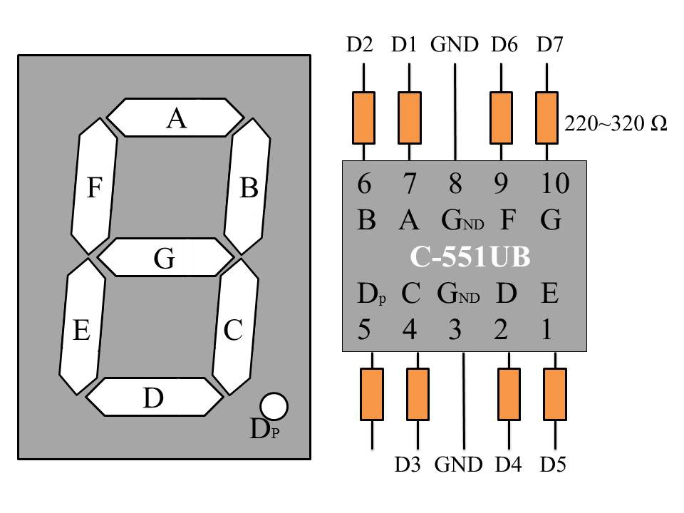 pyMCU:7LED回路