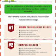 Benefits of Bible College | Piktochart Infographic Editor