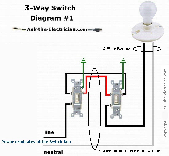 Diagram 3 Way Switch Wiring Diagram Variations Ceiling Light Full Version Hd Quality Ceiling Light Femalebodydiagram Actes Pro Fr