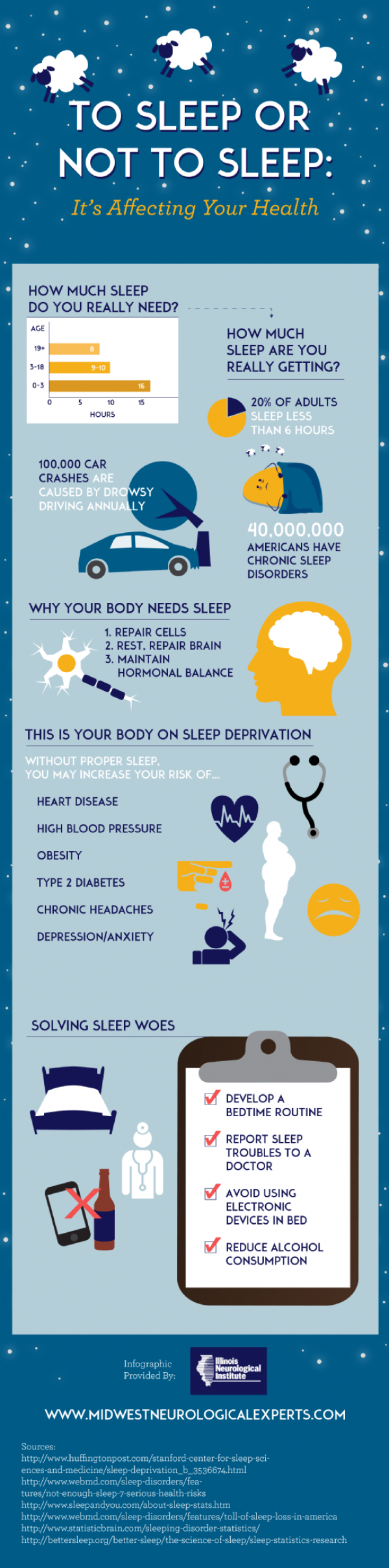 To Sleep or Not to Sleep: Itâs Affecting Your Health