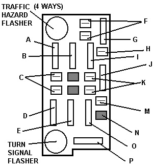 Chevy Truck Fuse Block Diagrams Chuck S Chevy Truck Pages