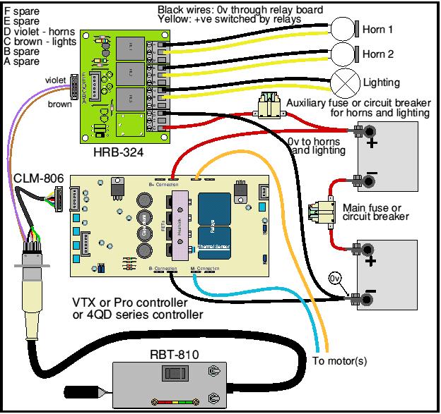 Diagram Motorcycle Horn 24v Wiring Diagram Full Version Hd Quality Wiring Diagram Truckdiagrams Tempocreativo It