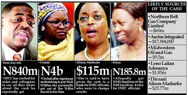 Revealed: INEC chiefs got Diezani's N23.3b for poll