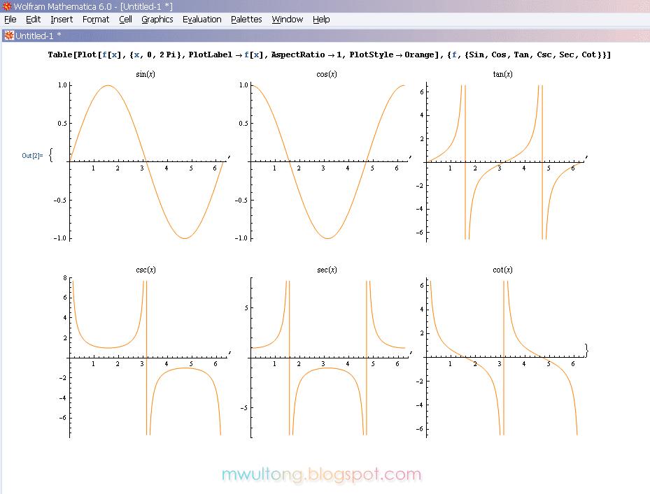 매스매티카 삼각함수 그래프