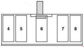 06 12 Mercedes Benz R Class W251 Fuse Box Diagram