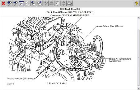 Diagram Of Engine Of 2000 Buick Regal Ls Wiring Diagram Aperture A Aperture A Zaafran It