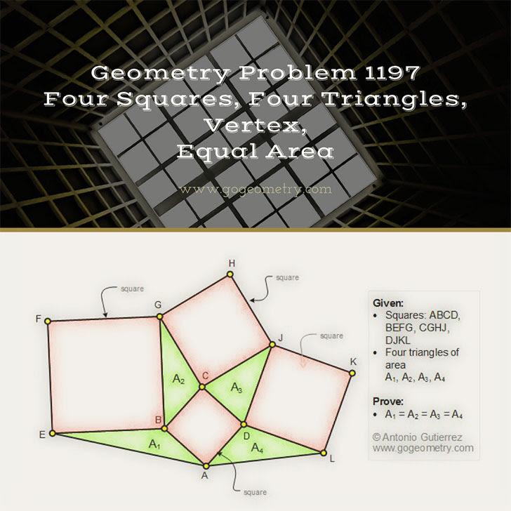 Problema de Geometría 1197. Geometry Problem 1197: Cuatro Cuadrados, Cuatro triangulos, Vertices comunes, Suma de Areas Iguales, iPad, Apps, poster, tipografia. Ingles ESL, English.