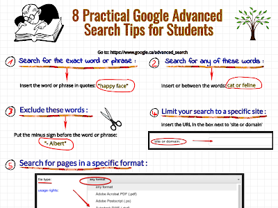 Help Your Students Be Better Googlers Using These Practical Tips