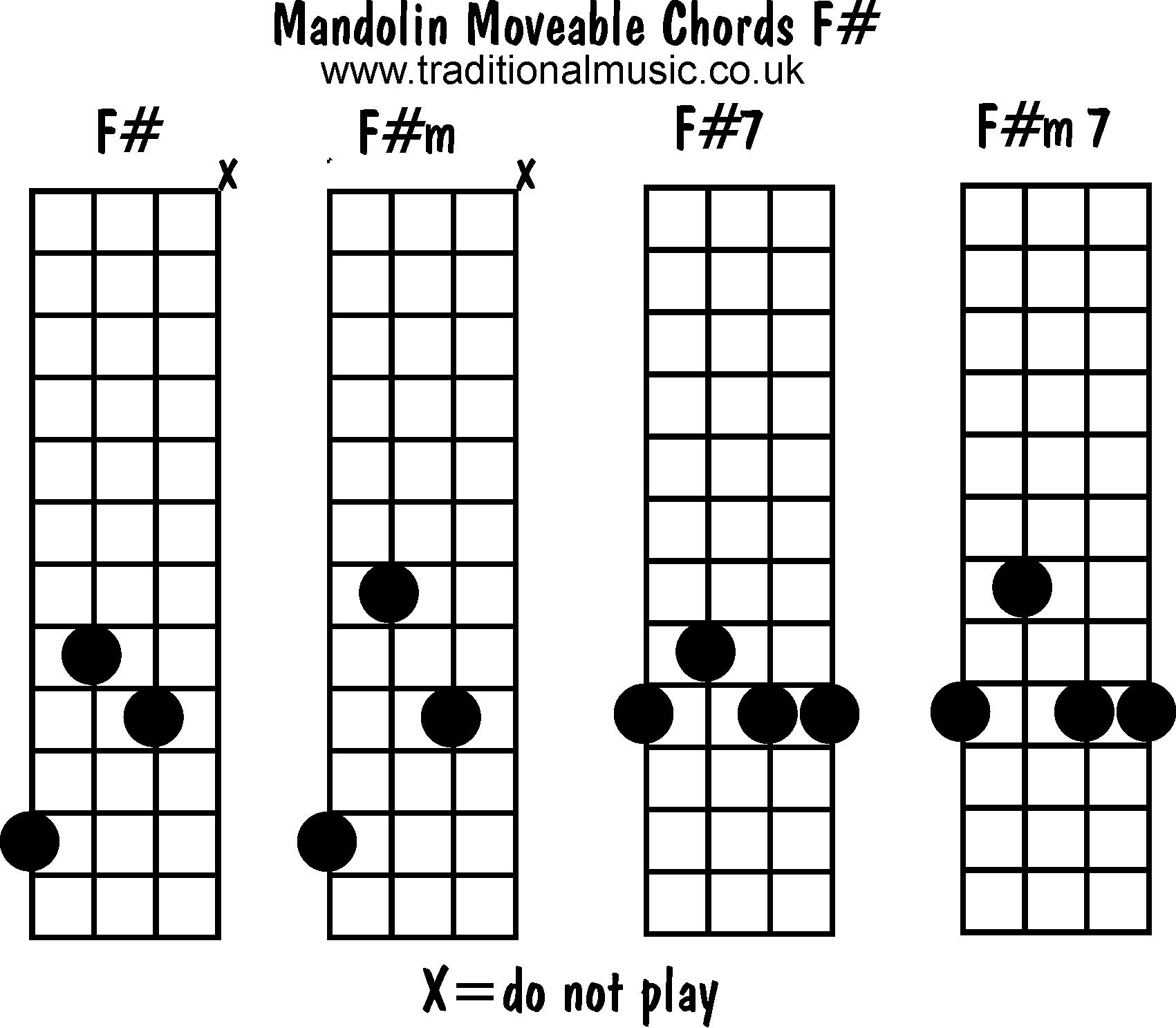 fm chord 15Confession