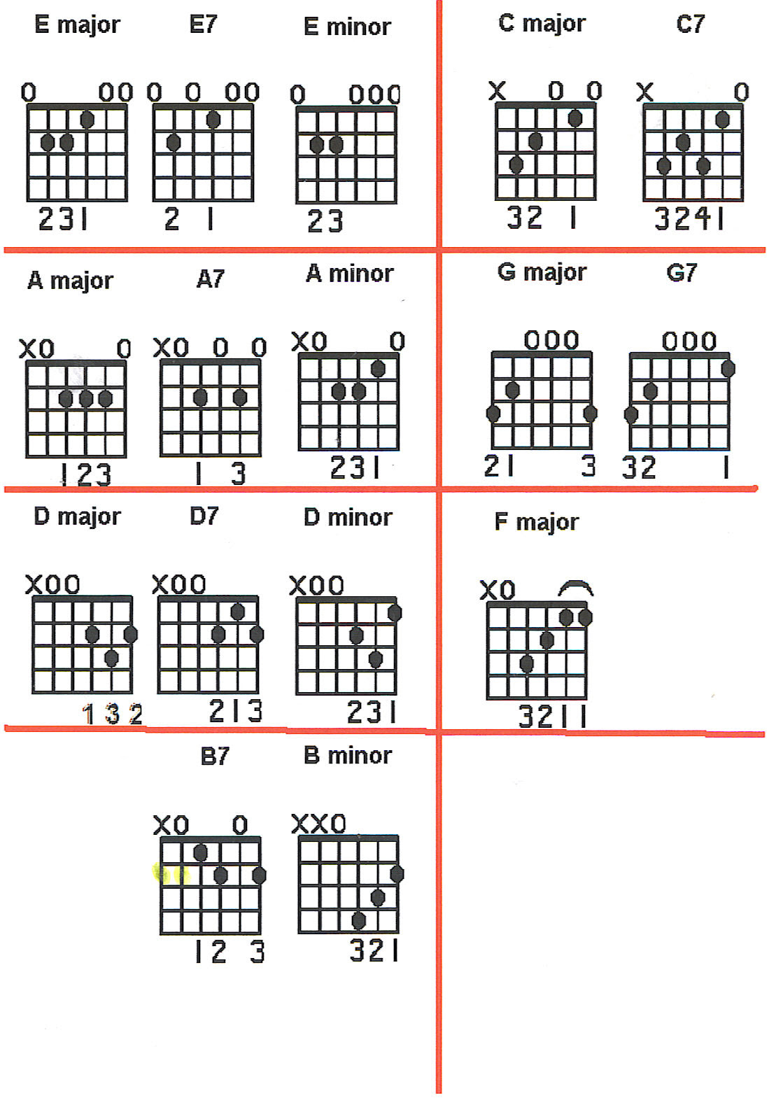 Inn California Chords Hotelrevuer