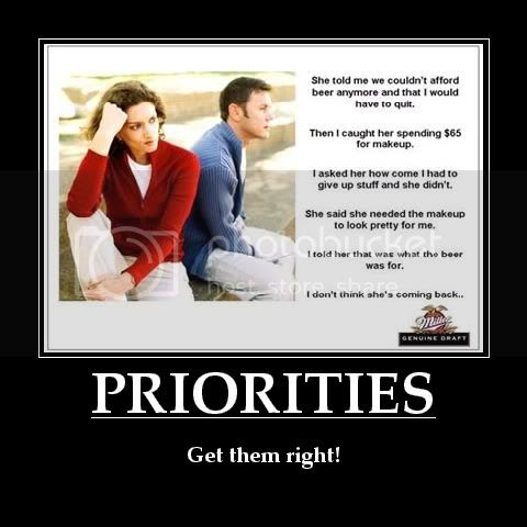 Priorities Pictures, Images and Photos