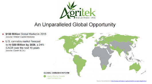 $AGTK: Own a Pioneer in the Hottest Sector on Wall Street – trading at just over a penny! – Traddr
