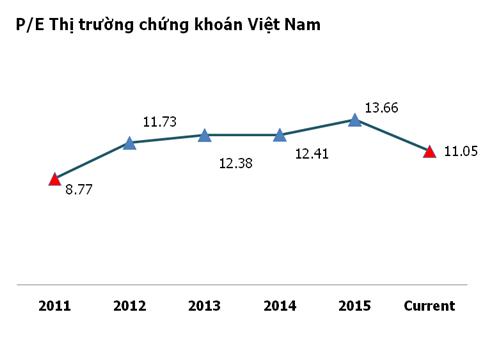 http://www.blogchungkhoan.com/2015/09/mo-tai-khoan-tu-van-au-tu-chung-khoan.html#.Vqx6WUCAZFo