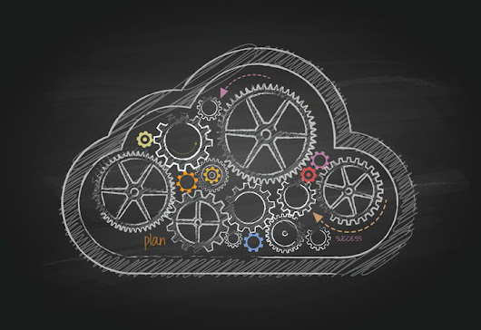 What Shape is Your Cloud Strategy Today? | TeamLogic IT