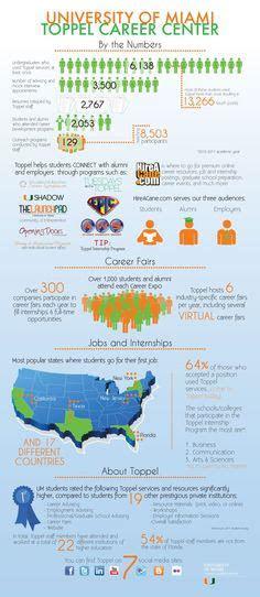 career fair ideas images career development job