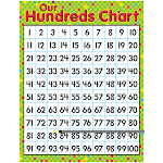 Trend Enterprises T-38275 Learning Chart Our Hundreds Chart
