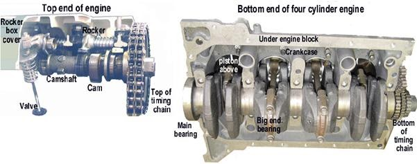 Marine Notes: Valve Timing of the engine operation