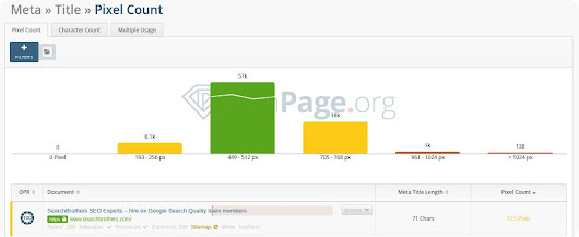 How OnPage.org substitutes Google tools to investigate Search signals - State of Digital