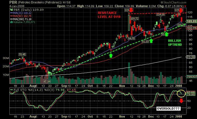Trading Systems Analysis Group - Gtx Ti Bitcoin Mining Performance