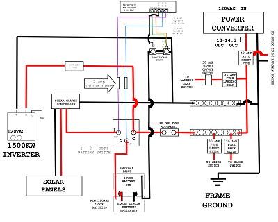 Wildcat 5th Wheel Wiring Diagram - Diagrams online