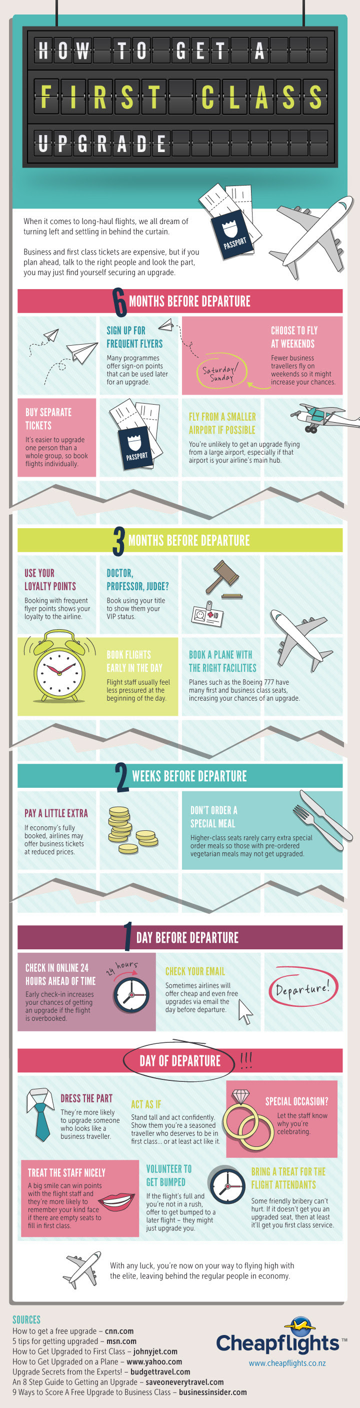 Infographic: How To Get a First Class Upgrade