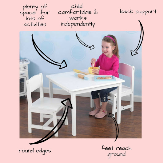 Guide to Choosing a Wooden Children's Table & Chairs