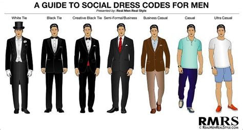mens dress code guide style infographics dress code