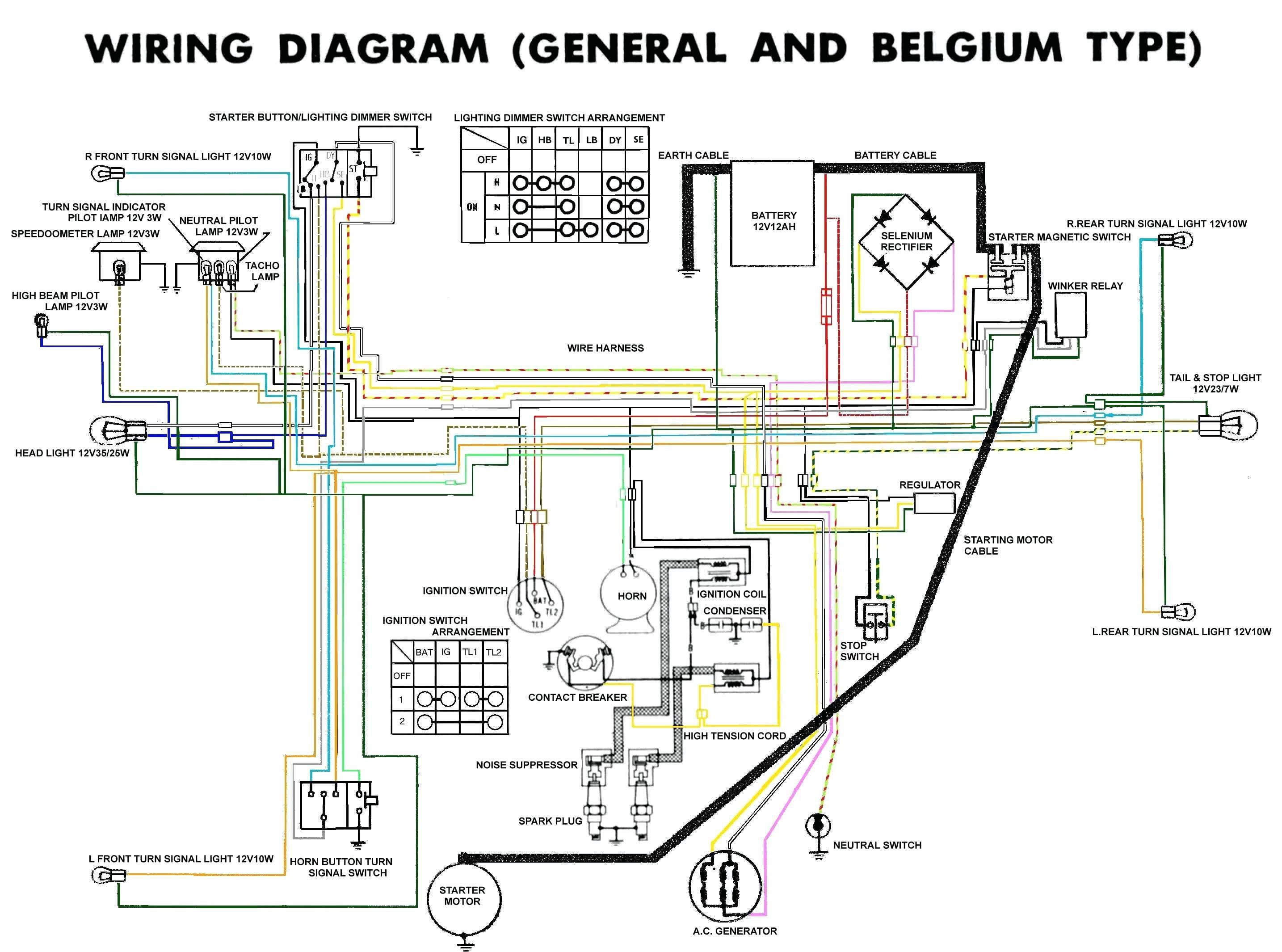 Moped Wiring Diagram from lh3.googleusercontent.com