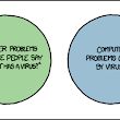 xkcd: Virus Venn Diagram