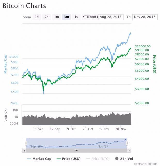 bitcoin naar euro wisselen