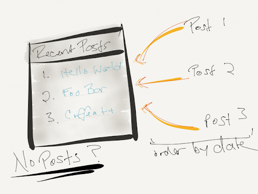 Rapid Prototyping with WordPress: From Concept To Plugin | Tom McFarlin