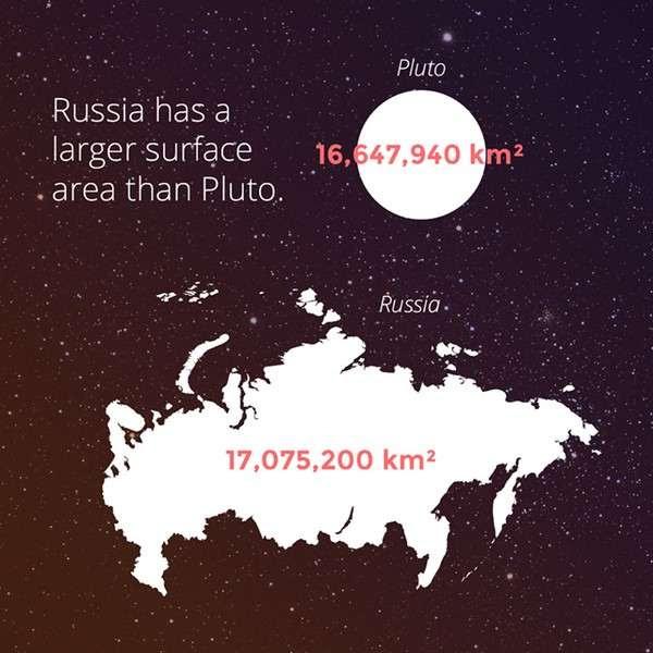 Паразиты всегда врали всем о Руси и русах