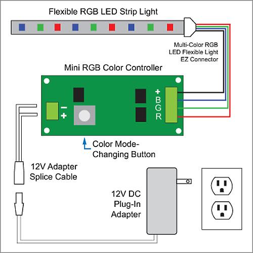 12v Led Strip Light Wiring Diagram - Wiring Diagram Schemas