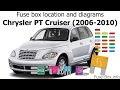 49+ 2006 Chrysler Pt Cruiser Fuse Box Diagram Pics