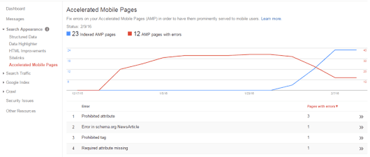 Mobile Pages With (AMP) - Online Marketing SEO Company