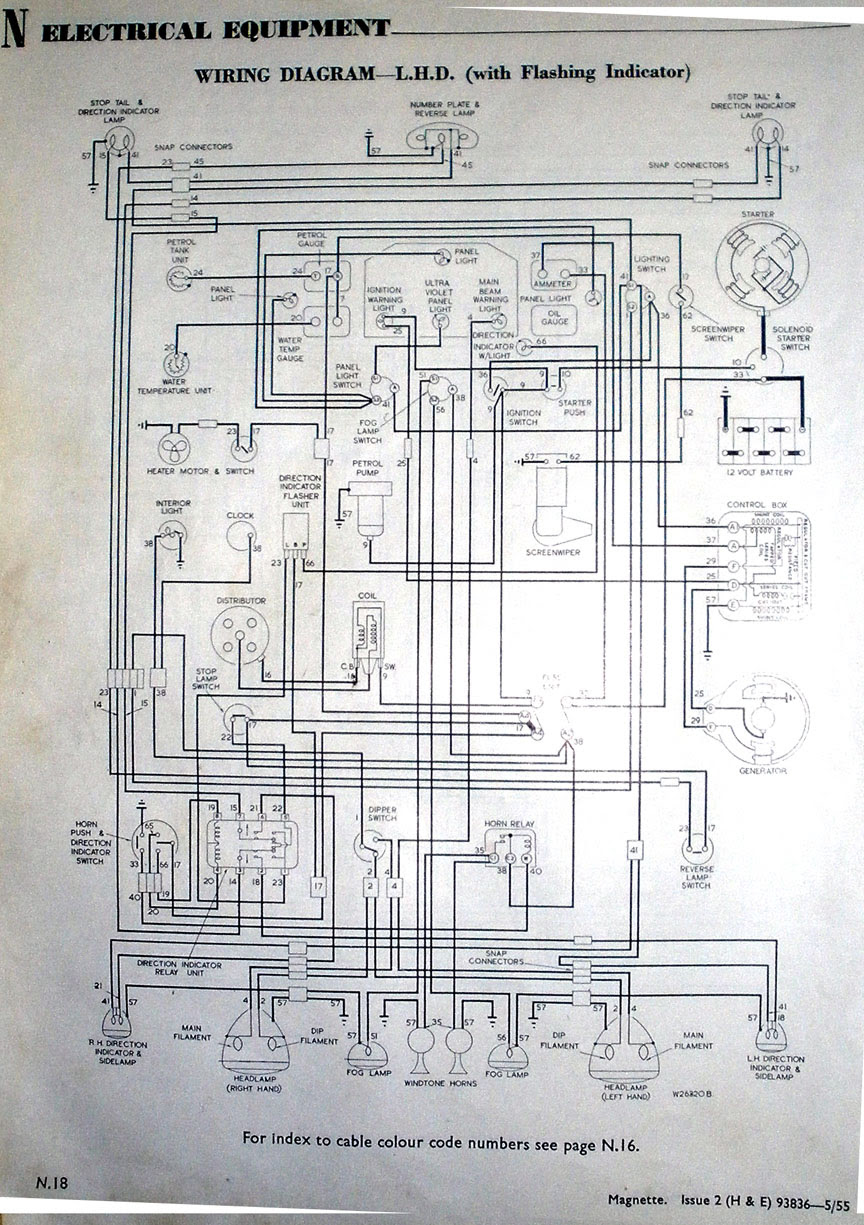 1975 Mg Midget Wiring Diagram - Wiring Diagram Schemas