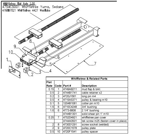 20 Beautiful Coleman Mach 3 Wiring Diagram