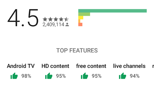 Top Features start showing up for more users on the Play Store