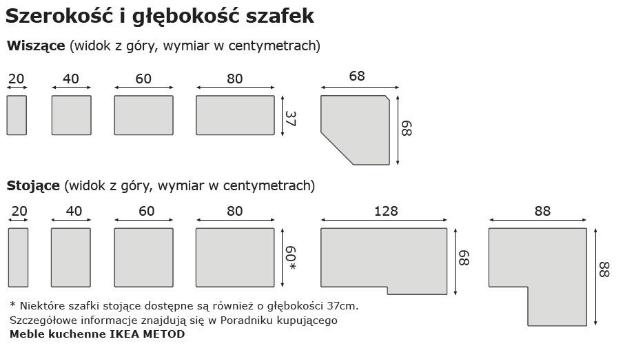 Kuchnia Z Ikea Czy Od Stolarza Porównanie Tchorek Home