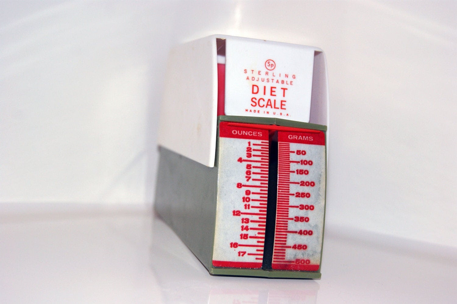 Etsy Diet Scale picture