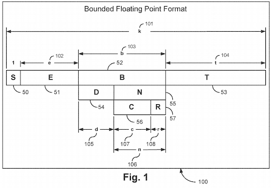 Inventor Claims to Have Solved Floating Point Error Problem