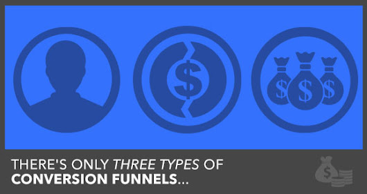 Build The Perfect Conversion Funnel | Three Types of Conversion Funnels