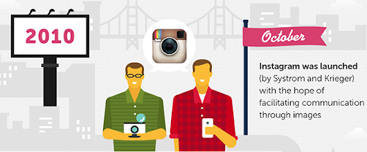 Instagram Helps Marketers Reach New Heights