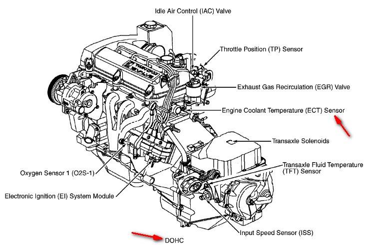 Saturn Car Engine Diagram Wiring Diagram Name Network A Name Network A Networkantidiscriminazione It